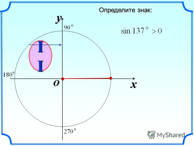 x y O IIIIIIII