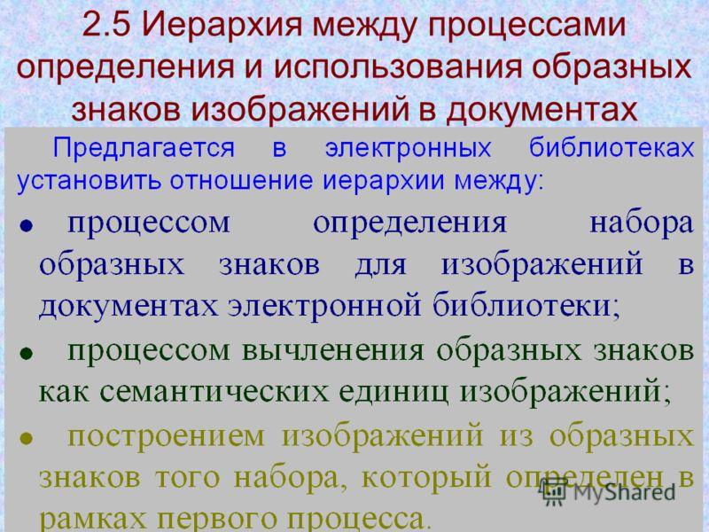 2.5 Иерархия между процессами определения и использования образных знаков изображений в документах