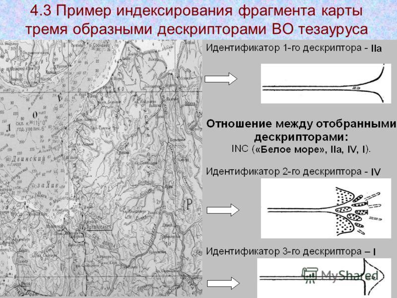 4.3 Пример индексирования фрагмента карты тремя образными дескрипторами ВО тезауруса