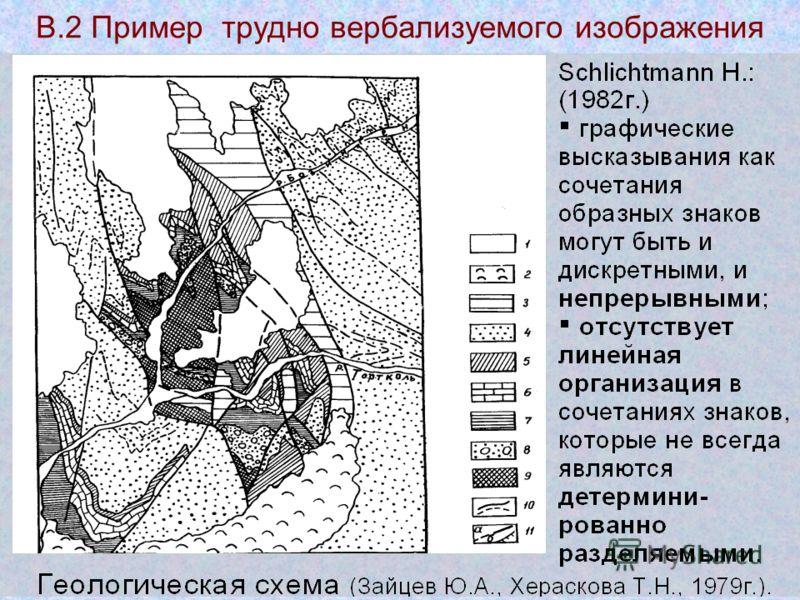 В.2 Пример трудно вербализуемого изображения