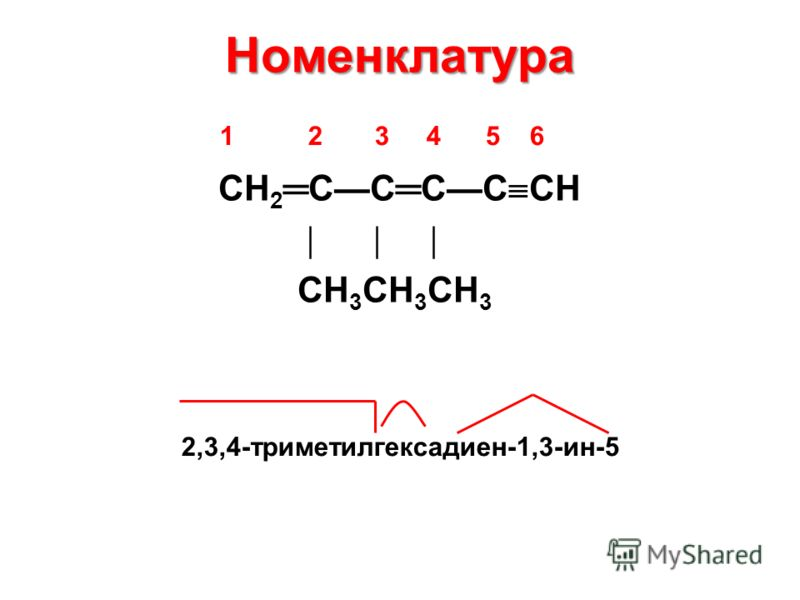 Номенклатура CH 2CCCC CH СH 3 CH 3 СН 3 1 2 3 4 5 6 2,3,4-триметилгексадиен-1,3-ин-5