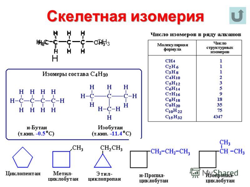 Скелетная изомерия