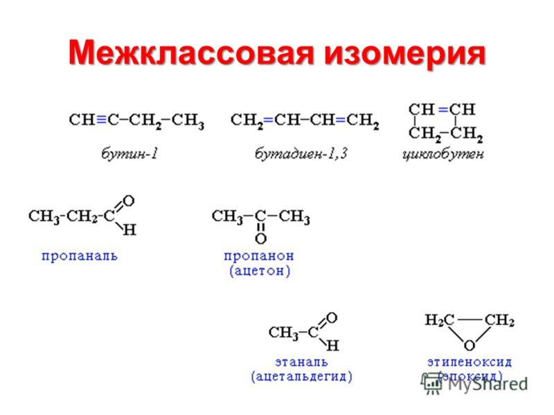 Межклассовая изомерия