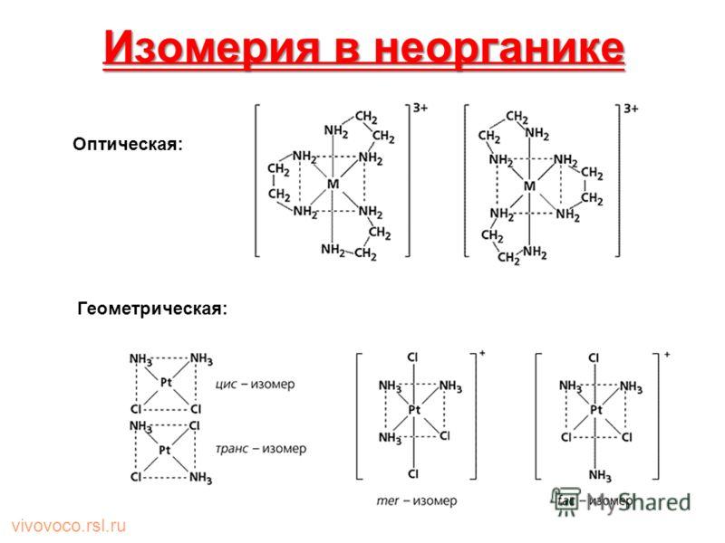 Изомерия в неорганике Оптическая: Геометрическая: vivovoco.rsl.ru