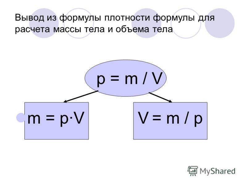 Вывод из формулы плотности формулы для расчета массы тела и объема тела p = m / V m = p·V V = m / p