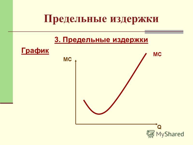 Предельные издержки 3. Предельные издержки График МCМC Q МCМC