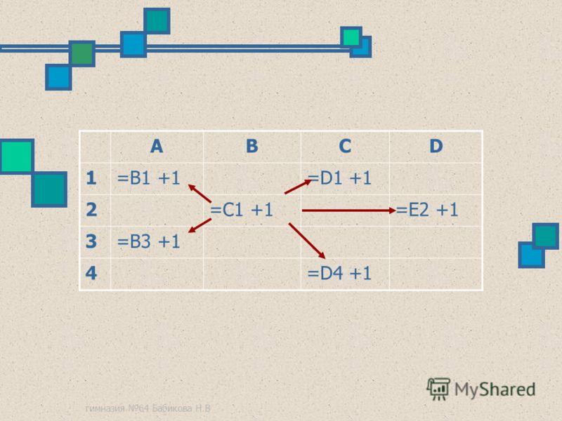 гимназия 64 Бабикова Н.В ABCD 1=B1 +1=D1 +1 2=C1 +1=E2 +1 3=B3 +1 4=D4 +1