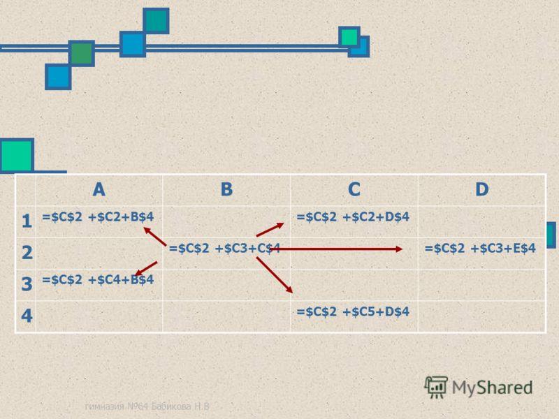 гимназия 64 Бабикова Н.В ABCD 1 =$C$2 +$C2+B$4=$C$2 +$C2+D$4 2 =$C$2 +$C3+C$4=$C$2 +$C3+E$4 3 =$C$2 +$C4+B$4 4 =$C$2 +$C5+D$4