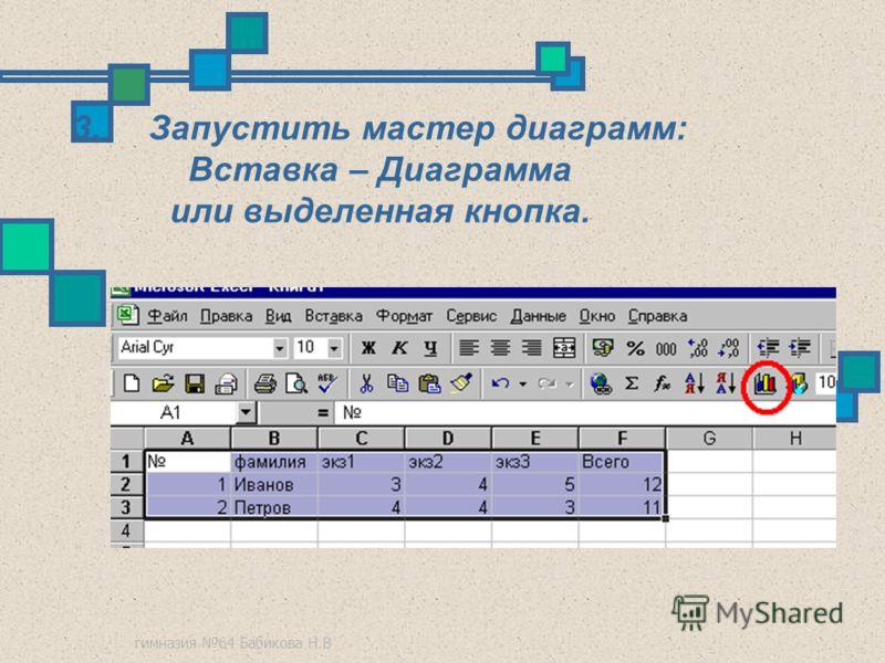 гимназия 64 Бабикова Н.В 3. Запустить мастер диаграмм: Вставка – Диаграмма или выделенная кнопка.