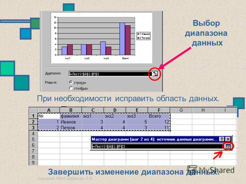 гимназия 64 Бабикова Н.В Выбор диапазона данных При необходимости исправить область данных. Завершить изменение диапазона данных.