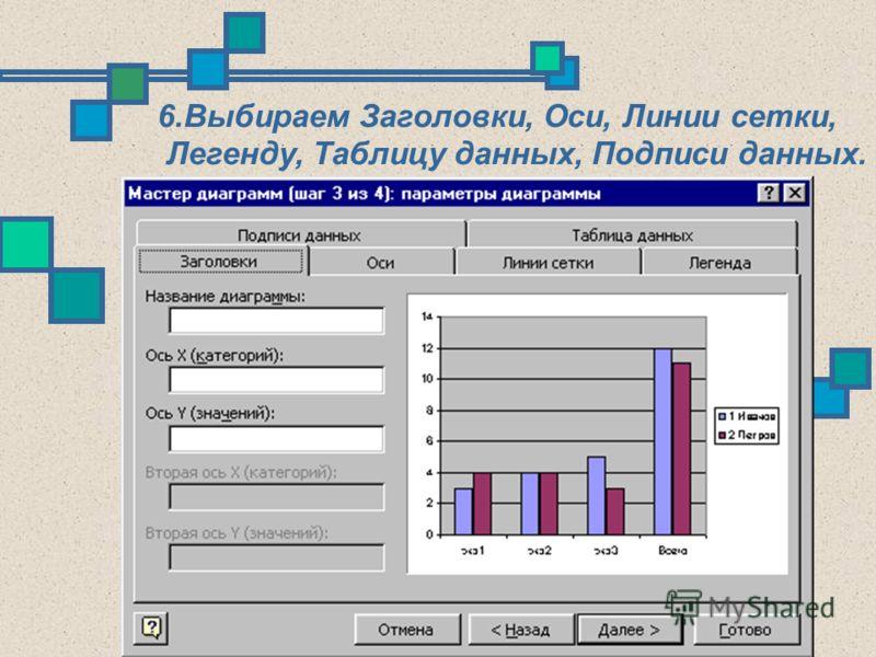 гимназия 64 Бабикова Н.В 6.Выбираем Заголовки, Оси, Линии сетки, Легенду, Таблицу данных, Подписи данных.