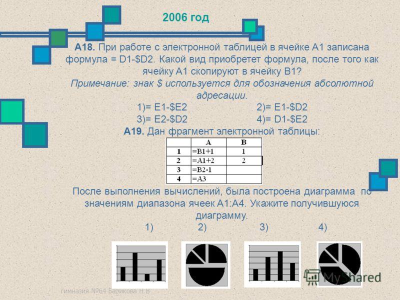 гимназия 64 Бабикова Н.В А18. При работе с электронной таблицей в ячейке A1 записана формула = D1-$D2. Какой вид приобретет формула, после того как ячейку A1 скопируют в ячейку B1? Примечание: знак $ используется для обозначения абсолютной адресации.