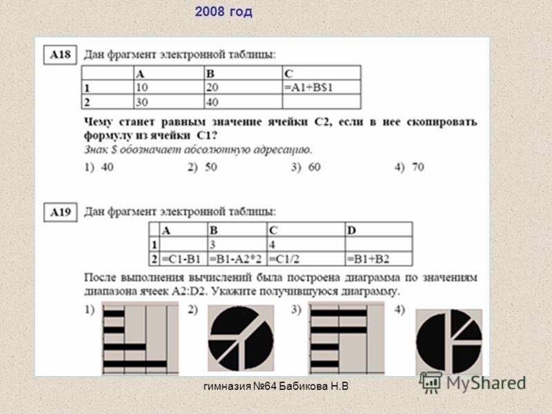 гимназия 64 Бабикова Н.В 2008 год