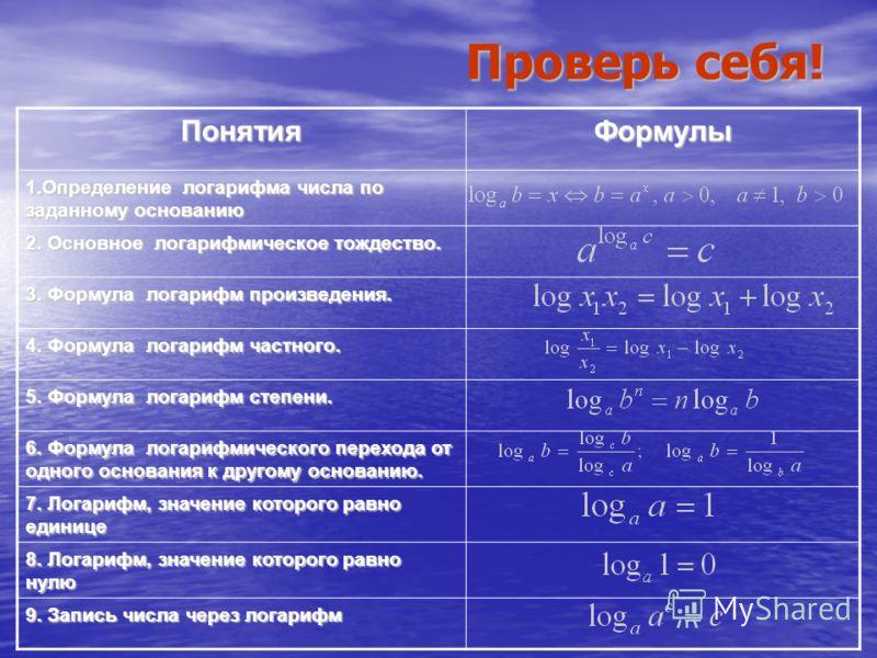 Лови ошибку! ПонятияФормулы 1.Определение логарифма числа по заданному основанию 2. Основное логарифмическое тождество. 3. Формула логарифм произведения. 4. Формула логарифм частного. 5. Формула логарифм степени. 6. Формула логарифмического перехода