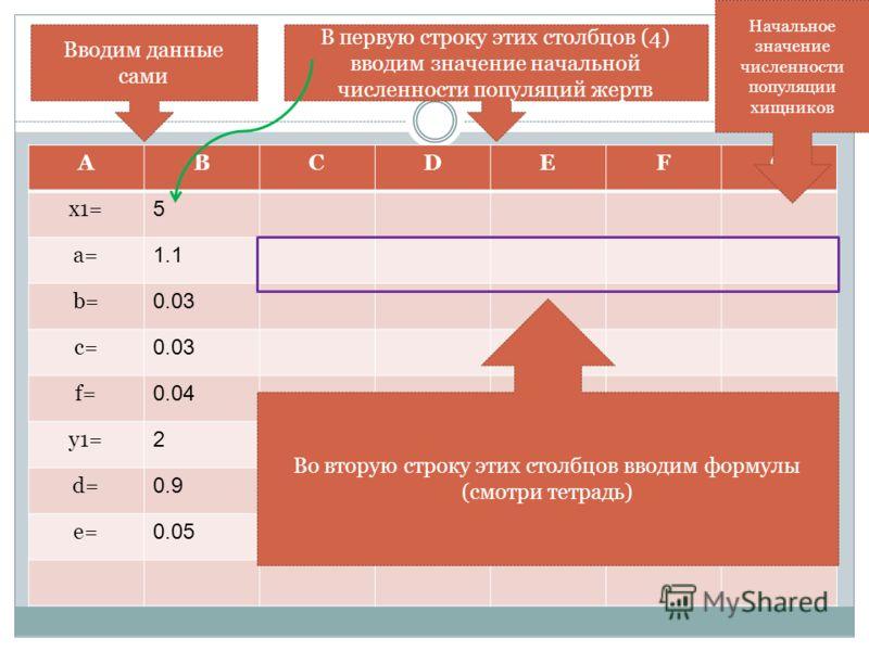 ABCDEFG x1= 5 a= 1.1 b= 0.03 c= 0.03 f= 0.04 y1= 2 d= 0.9 e= 0.05 Вводим данные сами В первую строку этих столбцов (4) вводим значение начальной численности популяций жертв Начальное значение численности популяции хищников Во вторую строку этих столб