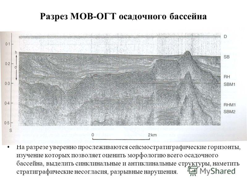 Разрез МОВ-ОГТ осадочного бассейна На разрезе уверенно прослеживаются сейсмостратиграфические горизонты, изучение которых позволяет оценить морфологию всего осадочного бассейна, выделить синклинальные и антиклинальные структуры, наметить стратиграфич