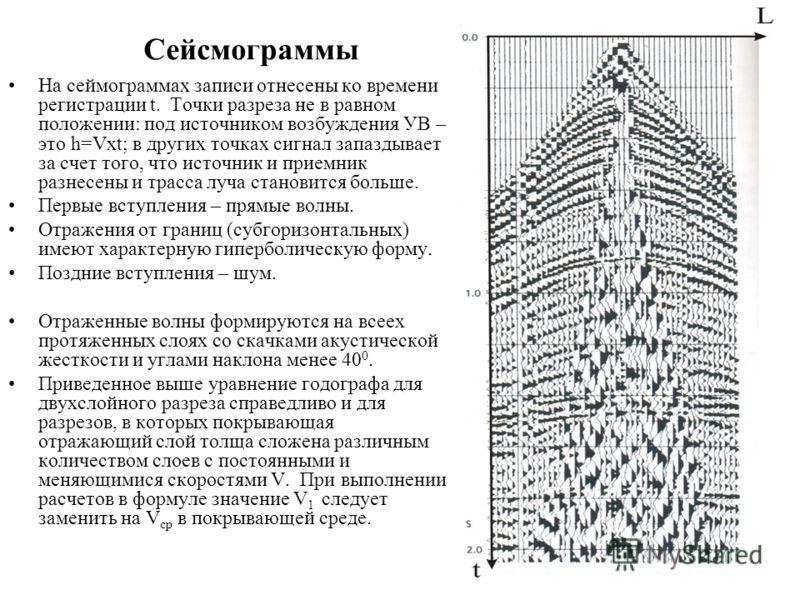 Сейсмограммы На сеймограммах записи отнесены ко времени регистрации t. Точки разреза не в равном положении: под источником возбуждения УВ – это h=Vxt; в других точках сигнал запаздывает за счет того, что источник и приемник разнесены и трасса луча ст