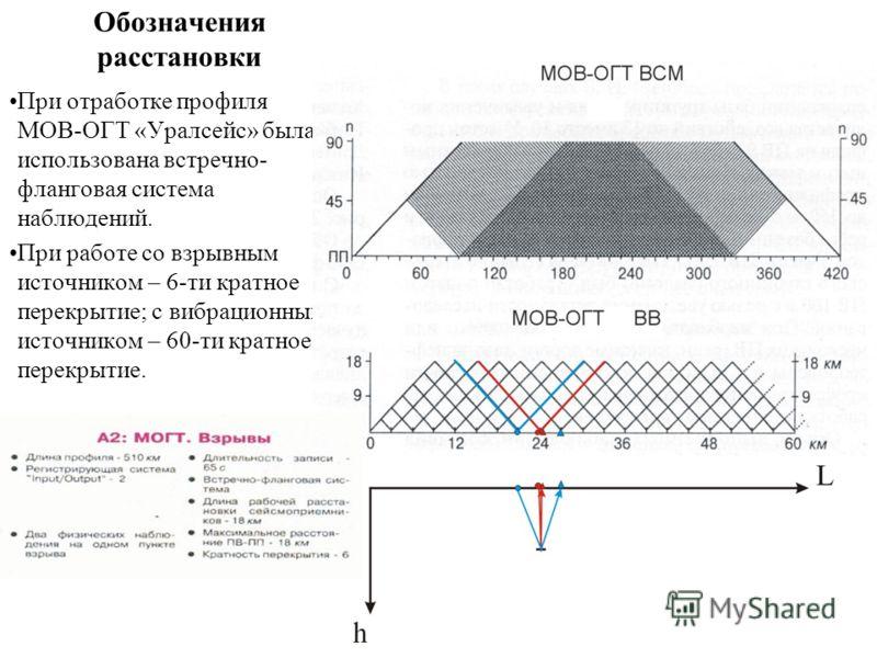 Обозначения расстановки При отработке профиля МОВ-ОГТ «Уралсейс» была использована встречно- фланговая система наблюдений. При работе со взрывным источником – 6-ти кратное перекрытие; с вибрационным источником – 60-ти кратное перекрытие.