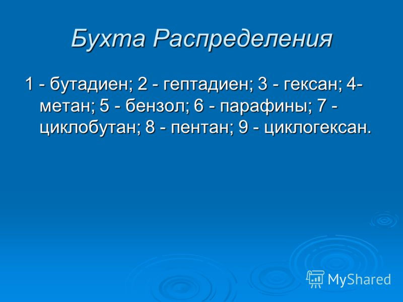 Бухта Распределения 1 - бутадиен; 2 - гептадиен; 3 - гексан; 4- метан; 5 - бензол; 6 - парафины; 7 - циклобутан; 8 - пентан; 9 - циклогексан.
