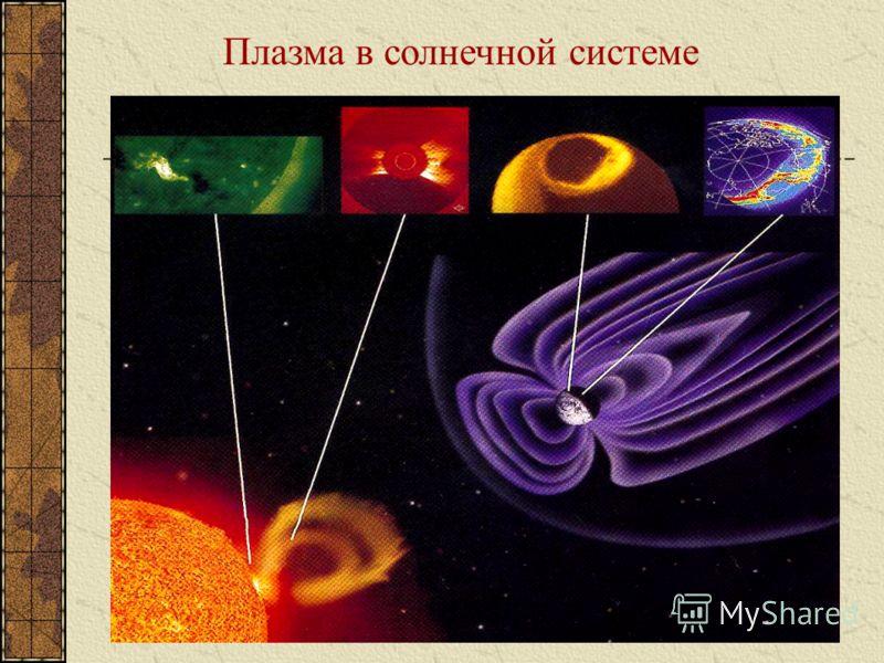 Плазма в солнечной системе