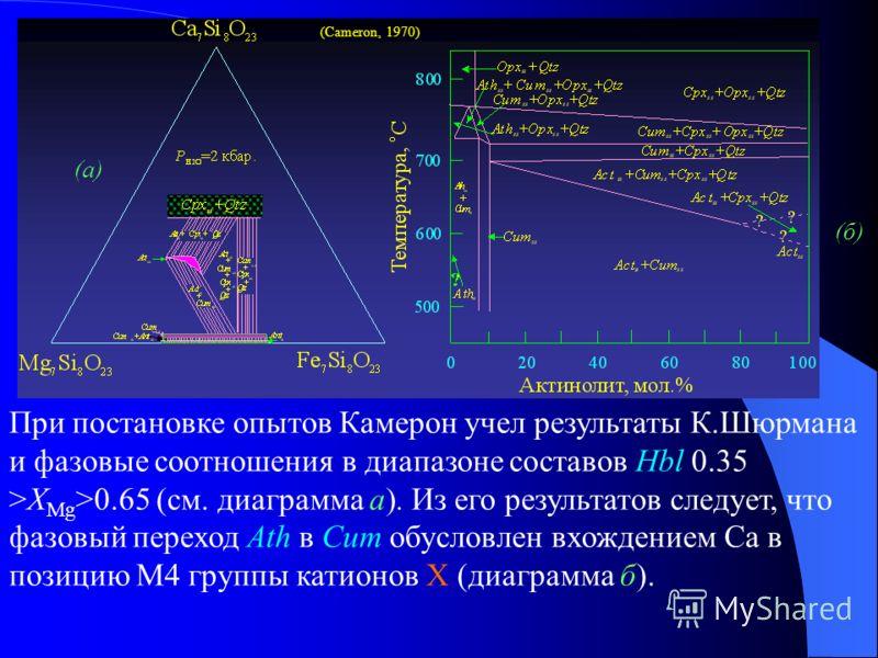 (Cameron, 1970) При постановке опытов Камерон учел результаты К.Шюрмана и фазовые соотношения в диапазоне составов Hbl 0.35 >X Mg >0.65 (см. диаграмма а). Из его результатов следует, что фазовый переход Ath в Cum обусловлен вхождением Са в позицию М4