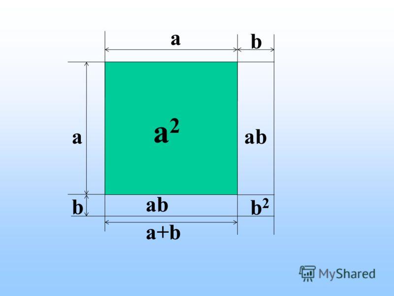 a 2 a b aba b a+b b2b2