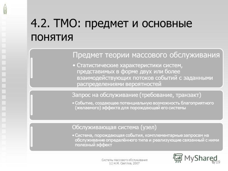 4.2. ТМО: предмет и основные понятия Предмет теории массового обслуживания Статистические характеристики систем, представимых в форме двух или более взаимодействующих потоков событий с заданными распределениями вероятностейСтатистические характеристи