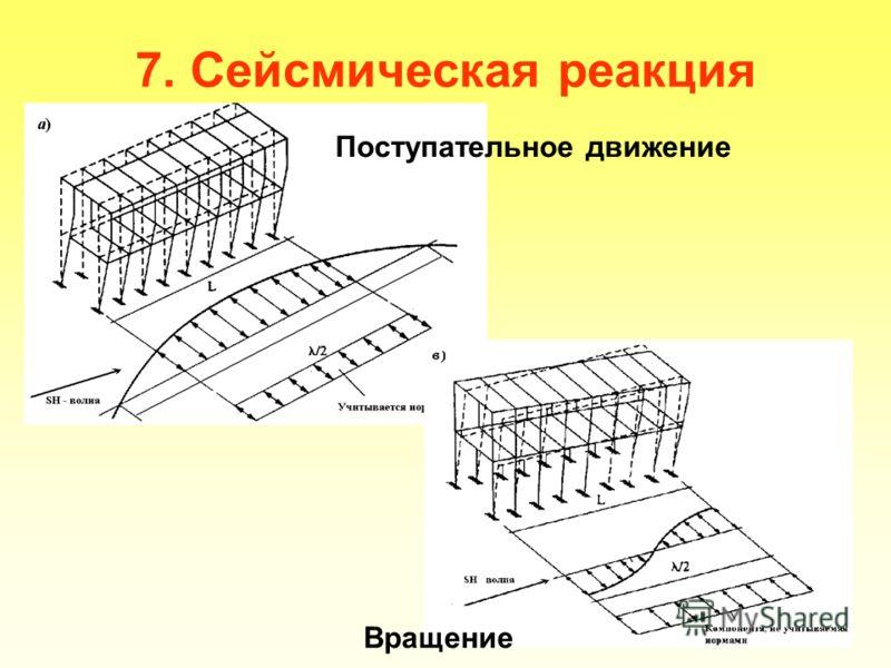 7. Сейсмическая реакция Поступательное движение Вращение