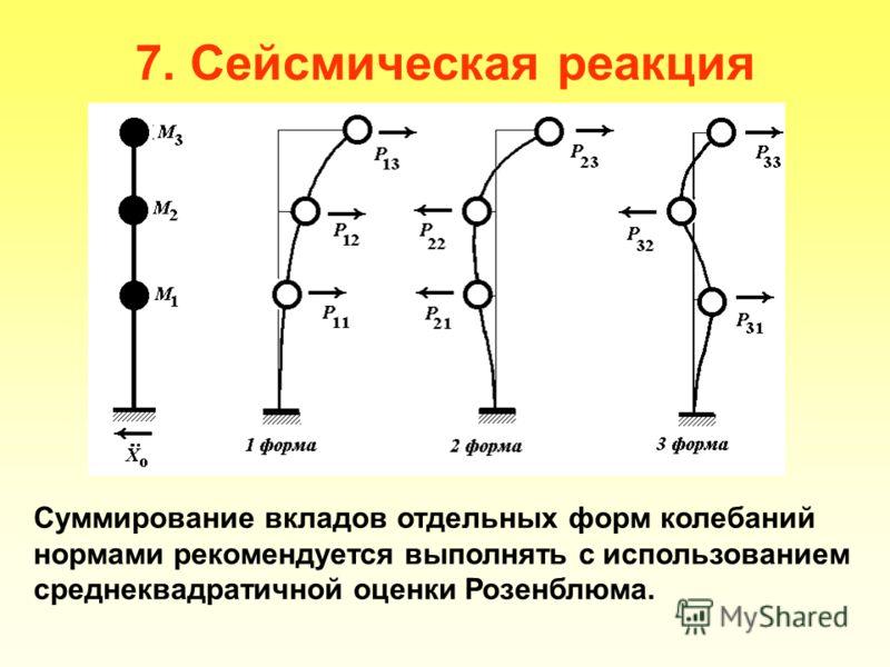7. Сейсмическая реакция Суммирование вкладов отдельных форм колебаний нормами рекомендуется выполнять с использованием среднеквадратичной оценки Розенблюма.