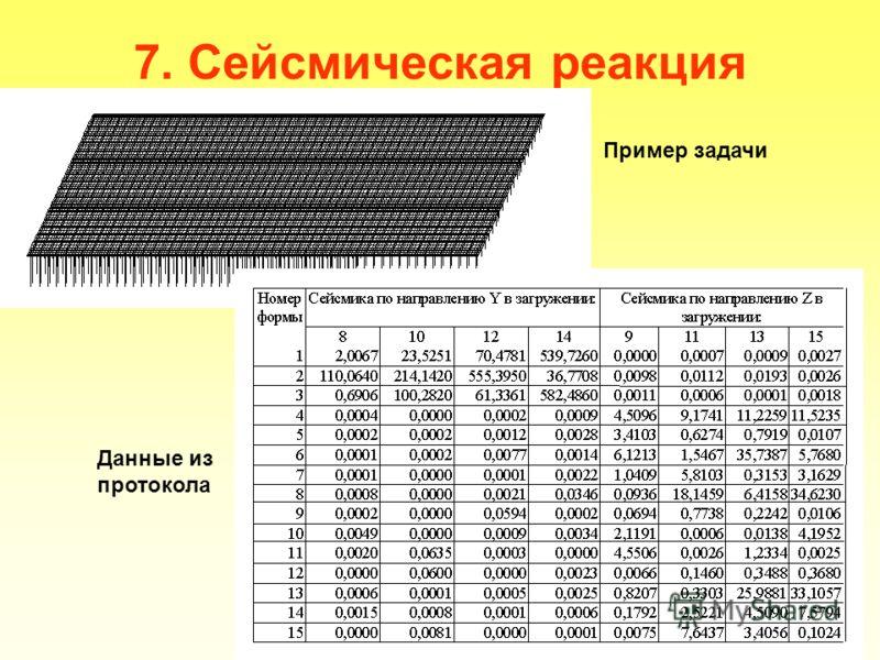 7. Сейсмическая реакция Можно ввести массы с коэффициентами f и 2- f на разных половинах схемы. Пример задачи Данные из протокола