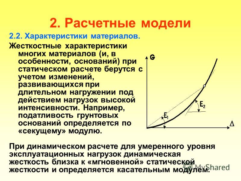 2. Расчетные модели 2.2. Характеристики материалов. Жесткостные характеристики многих материалов (и, в особенности, оснований) при статическом расчете берутся с учетом изменений, развивающихся при длительном нагружении под действием нагрузок высокой