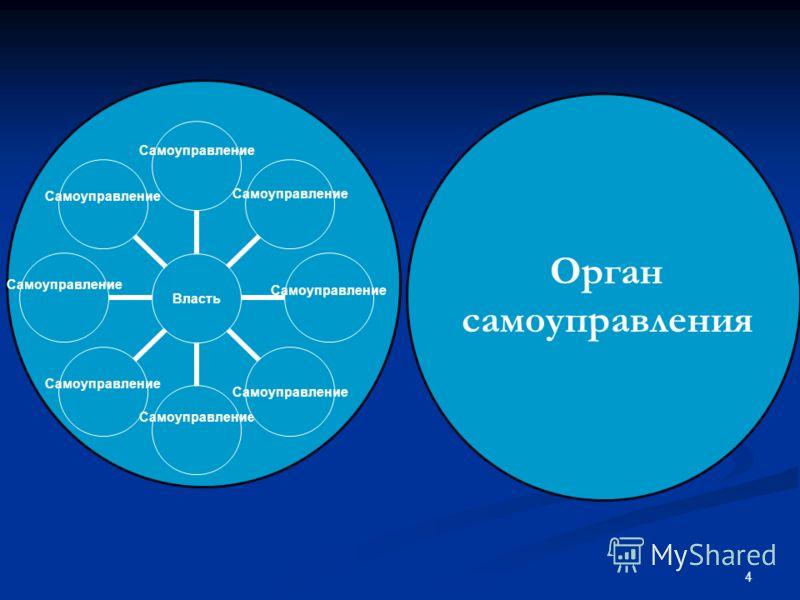 4 Орган самоуправления Власть Самоуправление