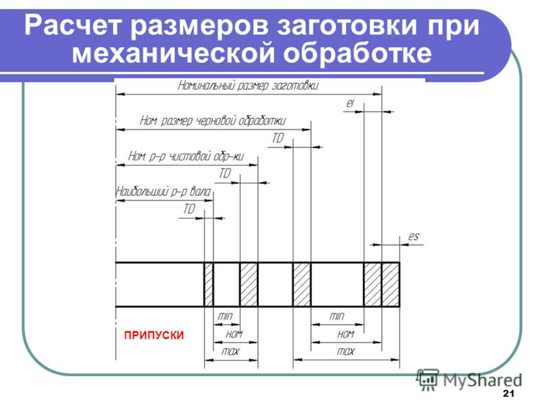21 Расчет размеров заготовки при механической обработке ПРИПУСКИ