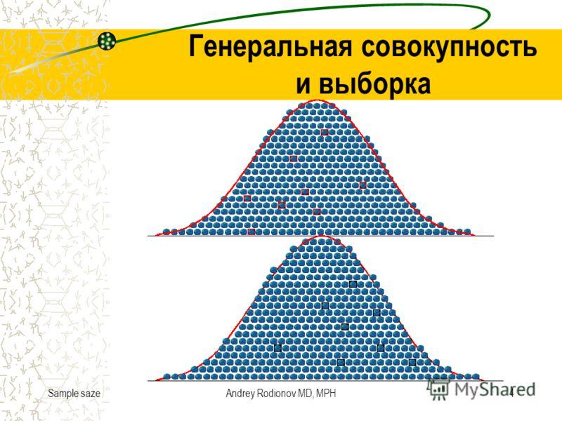 Sample sazeAndrey Rodionov MD, MPH4 Генеральная совокупность и выборка