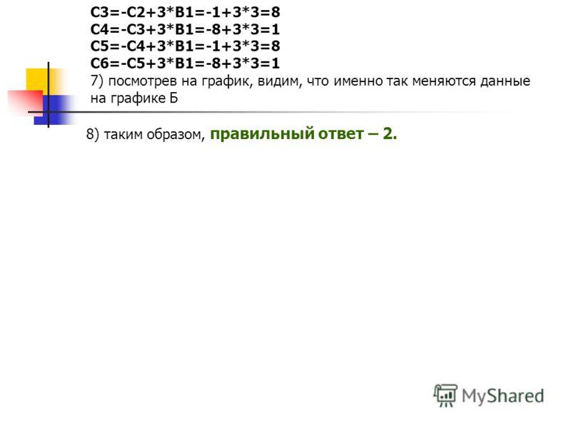 С3=-С2+3*В1=-1+3*3=8 С4=-С3+3*В1=-8+3*3=1 С5=-С4+3*В1=-1+3*3=8 С6=-С5+3*В1=-8+3*3=1 7) посмотрев на график, видим, что именно так меняются данные на графике Б 8) таким образом, правильный ответ – 2.