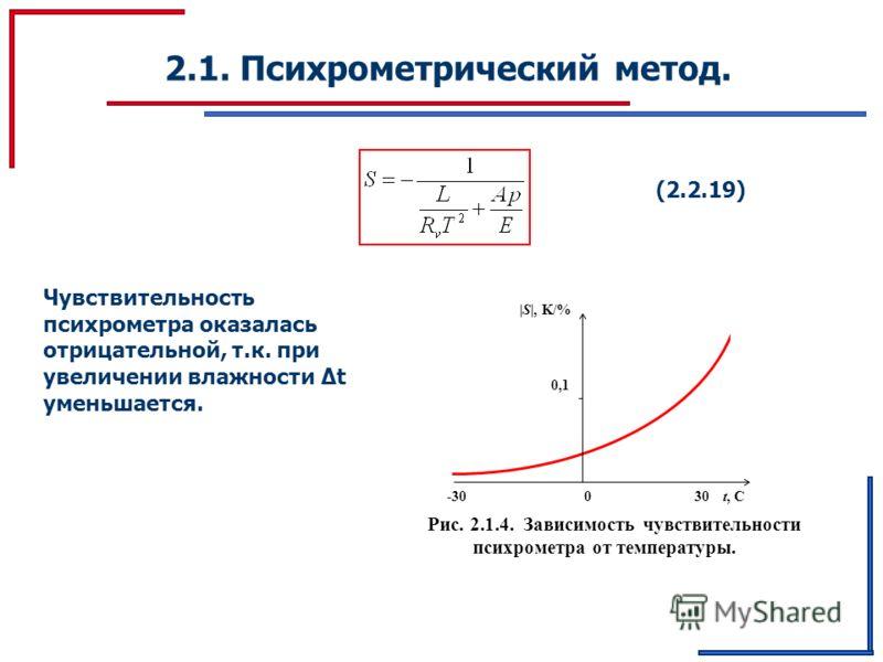 2.1. Психрометрический метод. (2.2.19) Чувствительность психрометра оказалась отрицательной, т.к. при увеличении влажности Δt уменьшается. |S|, K/% 0,1 t, C -30 0 30 Рис. 2.1.4. Зависимость чувствительности психрометра от температуры.