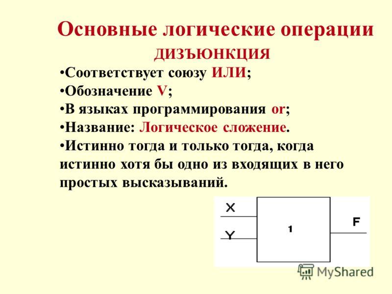 Основные логические операции ДИЗЪЮНКЦИЯ Соответствует союзу ИЛИ; Обозначение V; В языках программирования or; Название: Логическое сложение. Истинно тогда и только тогда, когда истинно хотя бы одно из входящих в него простых высказываний.