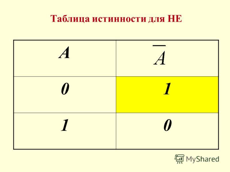 А 01 10 Таблица истинности для НЕ