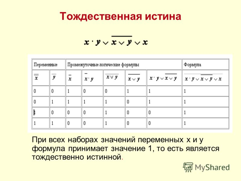 Тождественная истина При всех наборах значений переменных x и y формула принимает значение 1, то есть является тождественно истинной.