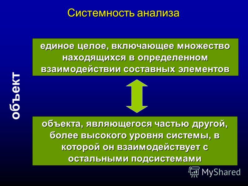 Системность анализа единое целое, включающее множество находящихся в определенном взаимодействии составных элементов объекта, являющегося частью другой, более высокого уровня системы, в которой он взаимодействует с остальными подсистемами объект