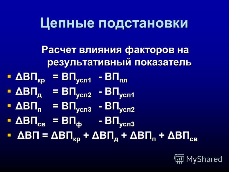 Цепные подстановки Расчет влияния факторов на результативный показатель ΔВП кр = ВП усл1 - ВП пл ΔВП кр = ВП усл1 - ВП пл ΔВП д = ВП усл2 - ВП усл1 ΔВП д = ВП усл2 - ВП усл1 ΔВП п = ВП усл3 - ВП усл2 ΔВП п = ВП усл3 - ВП усл2 ΔВП св = ВП ф - ВП усл3