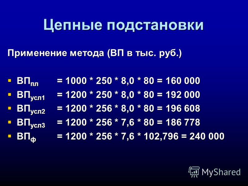 Цепные подстановки Применение метода (ВП в тыс. руб.) ВП пл = 1000 * 250 * 8,0 * 80 = 160 000 ВП пл = 1000 * 250 * 8,0 * 80 = 160 000 ВП усл1 = 1200 * 250 * 8,0 * 80 = 192 000 ВП усл1 = 1200 * 250 * 8,0 * 80 = 192 000 ВП усл2 = 1200 * 256 * 8,0 * 80