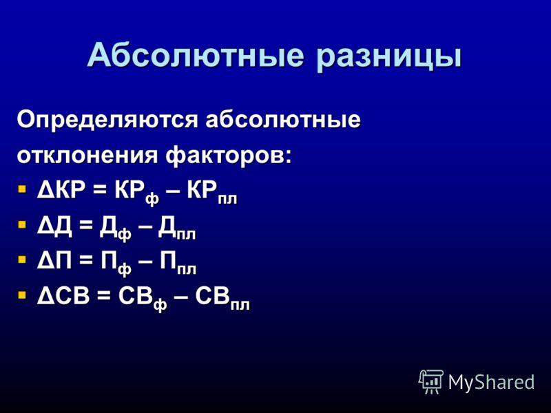 Абсолютные разницы Определяются абсолютные отклонения факторов: ΔКР = КР ф – КР пл ΔКР = КР ф – КР пл ΔД = Д ф – Д пл ΔД = Д ф – Д пл ΔП = П ф – П пл ΔП = П ф – П пл ΔСВ = СВ ф – СВ пл ΔСВ = СВ ф – СВ пл