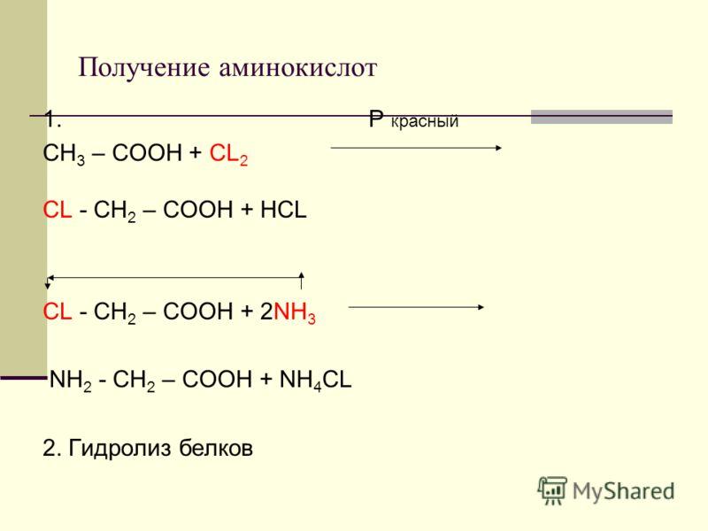 Получение аминокислот 1. P красный СН 3 – СООН + CL 2 CL - СН 2 – СООН + HCL CL - СН 2 – СООН + 2NH 3 NH 2 - СН 2 – СООН + NH 4 CL 2. Гидролиз белков