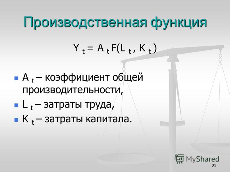25 Производственная функция Y t = A t F(L t, K t ) A t – коэффициент общей производительности, A t – коэффициент общей производительности, L t – затраты труда, L t – затраты труда, K t – затраты капитала. K t – затраты капитала.