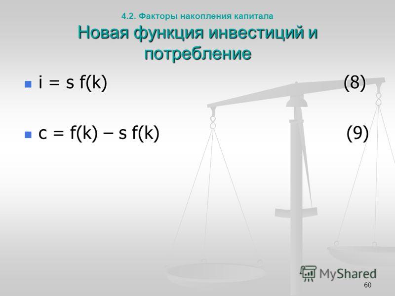 60 Новая функция инвестиций и потребление 4.2. Факторы накопления капитала Новая функция инвестиций и потребление i = s f(k) (8) i = s f(k) (8) с = f(k) – s f(k) (9) с = f(k) – s f(k) (9)