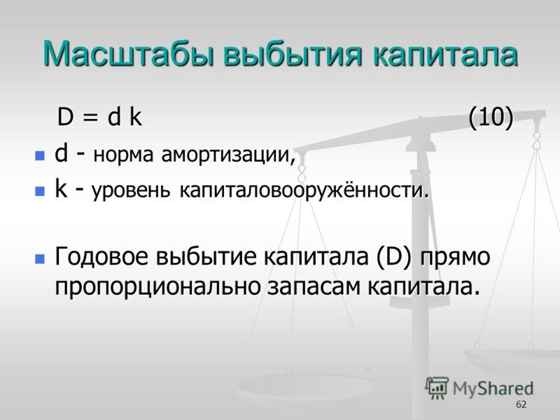 62 Масштабы выбытия капитала D = d k (10) D = d k (10) d - норма амортизации, d - норма амортизации, k - уровень капиталовооружённости. k - уровень капиталовооружённости. Годовое выбытие капитала (D) прямо пропорционально запасам капитала. Годовое вы