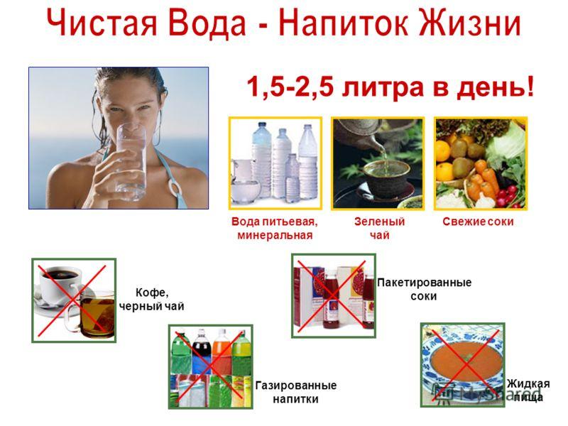 1,5-2,5 литра в день! Вода питьевая, минеральная Свежие соки Зеленый чай Кофе, черный чай Жидкая пища Газированные напитки Пакетированные соки