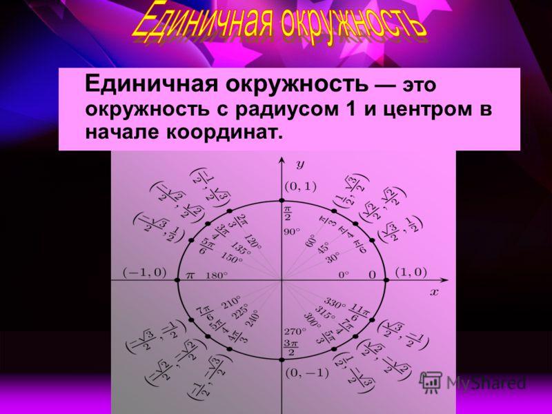 Единичная окружность это окружность с радиусом 1 и центром в начале координат.