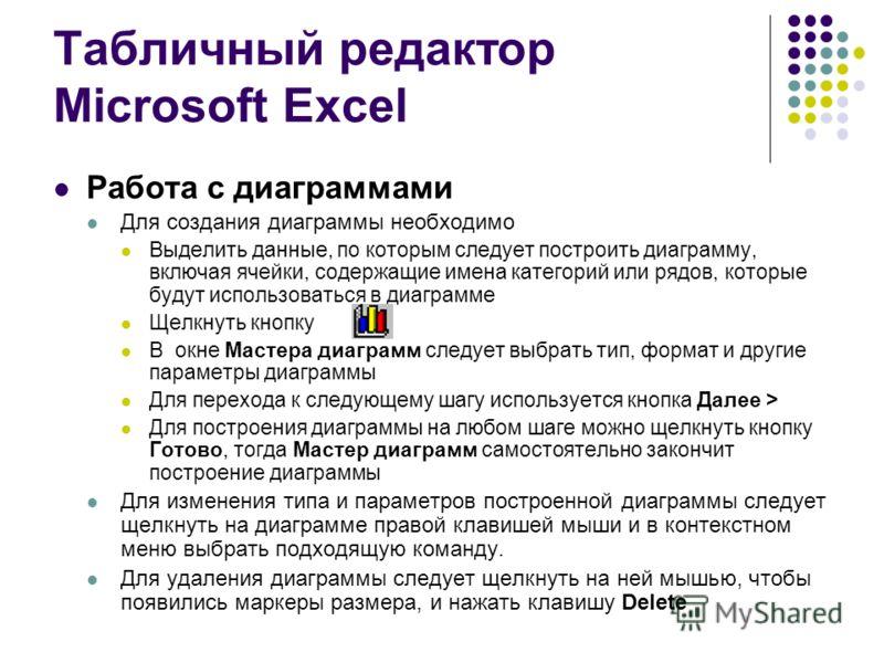 Табличный редактор Microsoft Excel Работа с диаграммами Для создания диаграммы необходимо Выделить данные, по которым следует построить диаграмму, включая ячейки, содержащие имена категорий или рядов, которые будут использоваться в диаграмме Щелкнуть